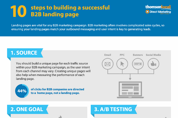 How to Make a High Converting B2B Landing Page