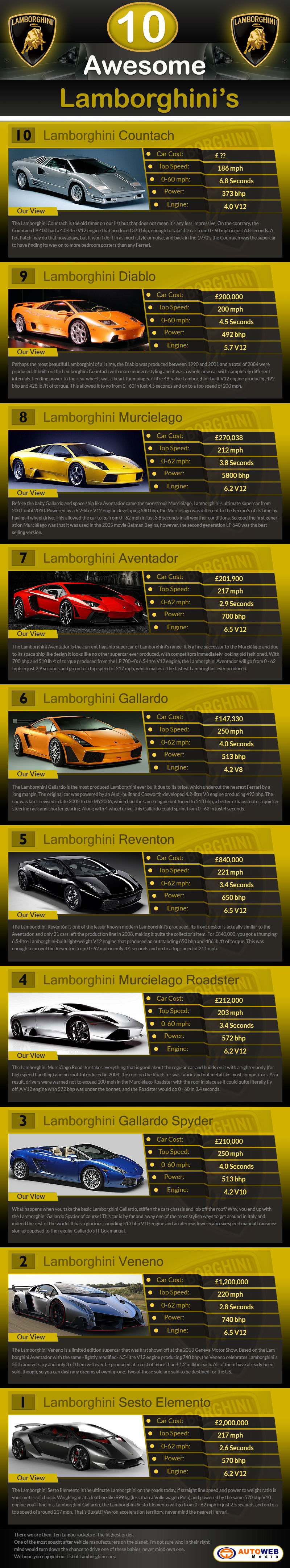 Lamborghini-Sports-Cars