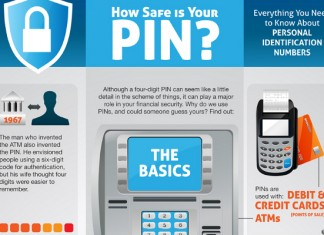 Least Used 4 Digit ATM Pin Numbers