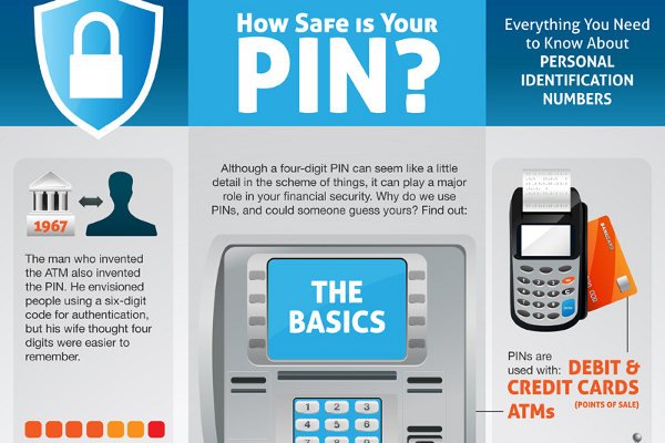 Least Used 4 Digit ATM Pin Numbers - BrandonGaille com