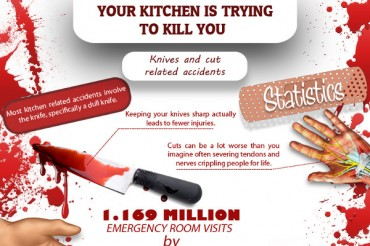 List of 31 Catchy Kitchen Safety Slogans