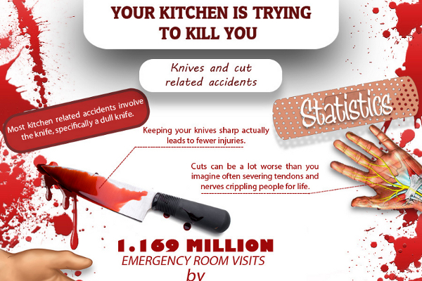 List of 31 Catchy Kitchen Safety Slogans - BrandonGaille.com