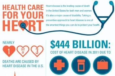 List of 32 Healthy Heart Campaign Slogans