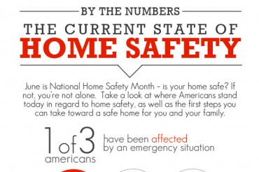 List of 38 Catchy Home Safety Slogans