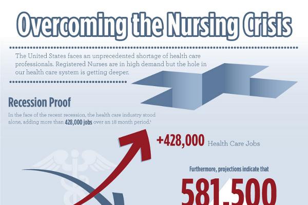 List of Catchy Nursing Slogans