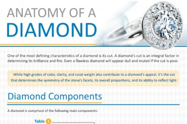 List of Good Diamond Advertising Slogans