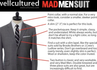Mad Men Style Guide for Suits and Shoes