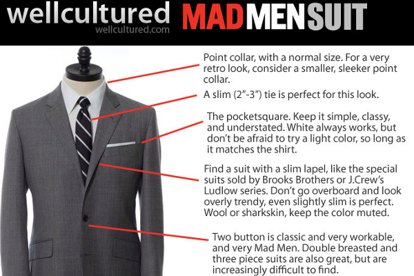 Mad Men Style Guide for Suits and Shoes - BrandonGaille.com