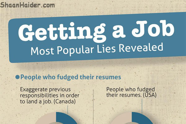 The Legal Risks of Lying on Your Resume