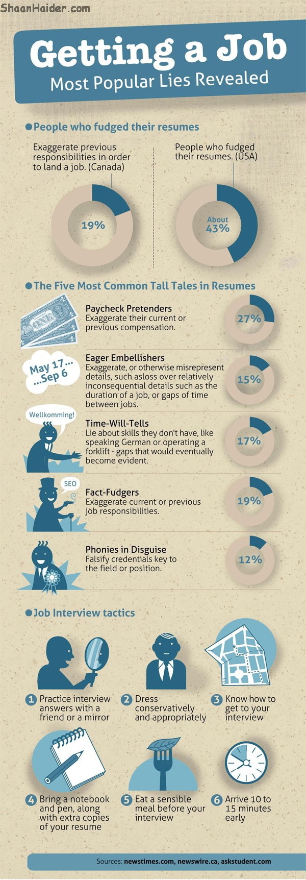 Most-Popular-Lies-Employees-Used