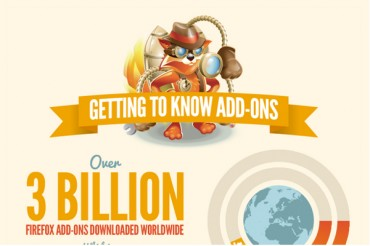 Most Popular Mozilla Firefox Pugins and Addons