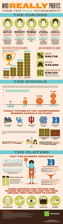 NCAA Tournament Statistics