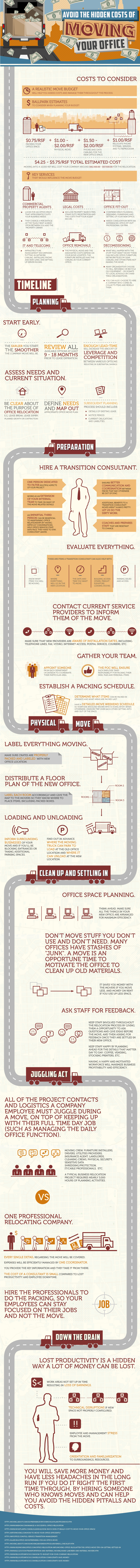 Office-Moving-Checklist
