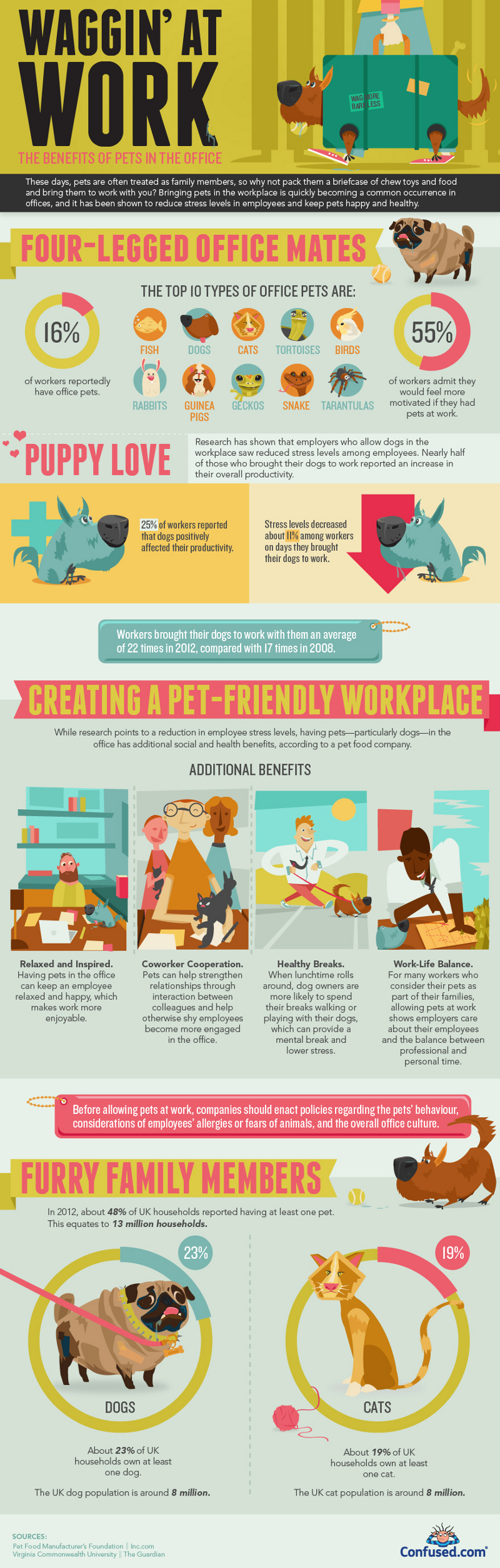 Pets-in-the-Office