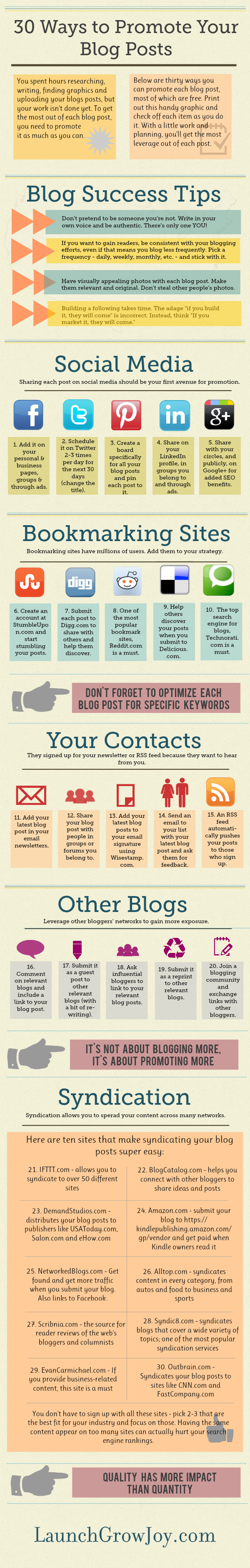 Promote-Your-Blog-Posts
