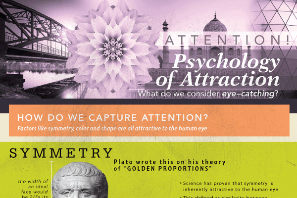 Repugnance and 4 Other Factors of the Psychology of ...