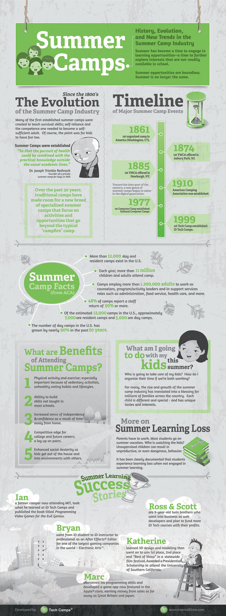 Summer Camp Benefits and Facts
