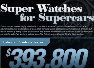 The $393,000 Watch Made By Ferrari