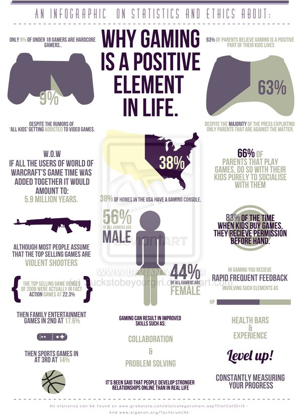 The Benefits of Gaming