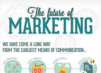 The Biggest Future Trend in Marketing