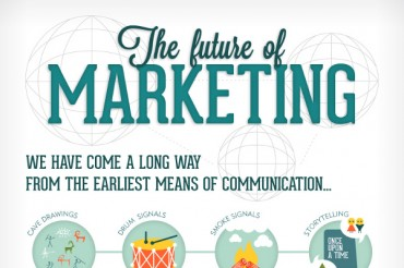 The Biggest Future Trend in Marketing