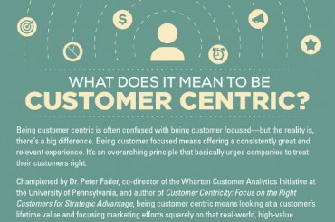 The Customer Centric Approach to Marketing and Selling
