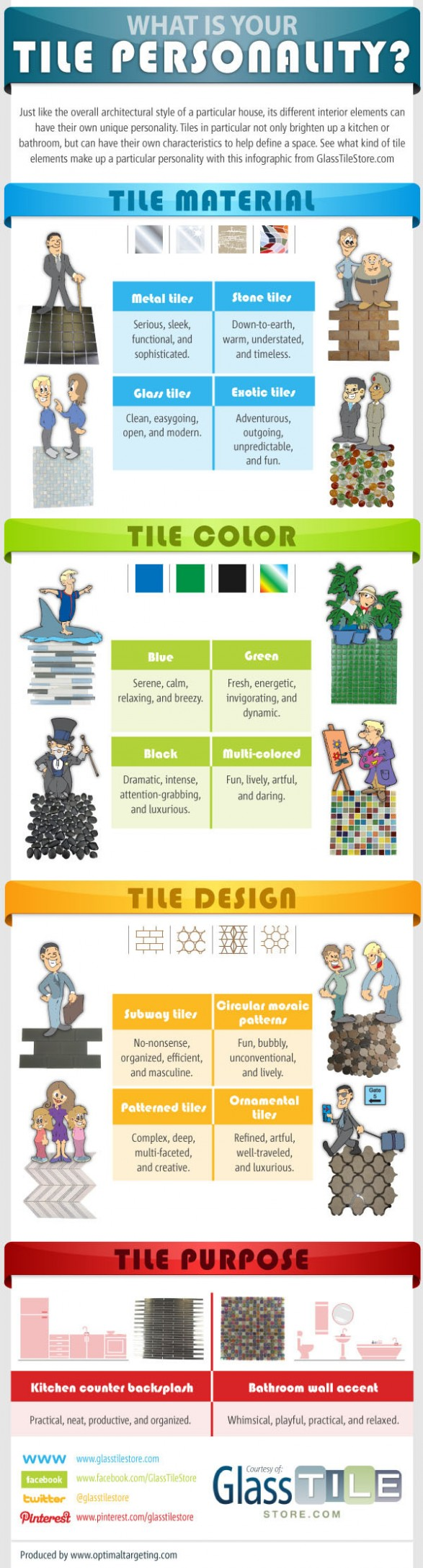 Tile Design and Personality
