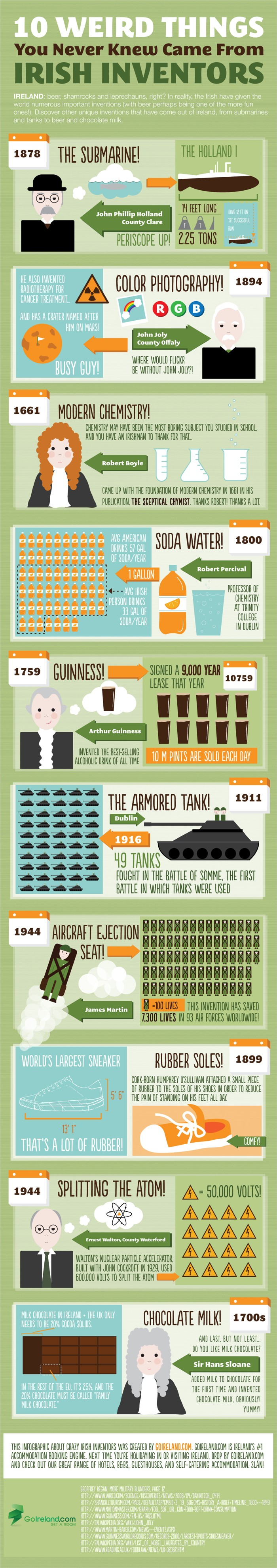 Top Inventions Made From the Irish