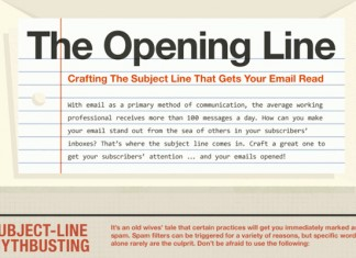 subject-lines