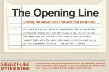 6 Best Practices for Email Subject Lines that Work