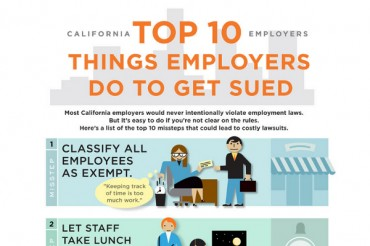 10 Most Common Employer Lawsuits