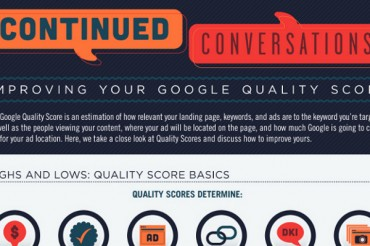 10 Ways to Improve a Google Adwords Quality Score