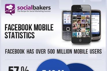 11 Big Facebook Mobile Statistics and Trends