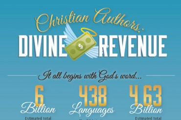 11 Christian Music Industry Statistics and Trends