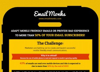 11 Impressive Mobile Email Marketing Statistics