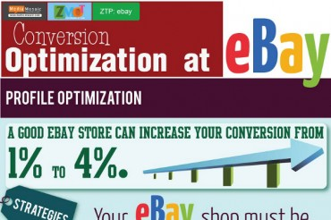 13 Selling Optimization Strategies on eBay