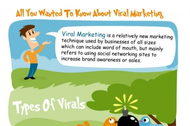 13 Tips on Creating a Viral Marketing Campaign