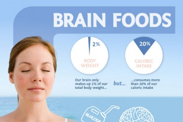 14 Foods that Are Good for Your Brain
