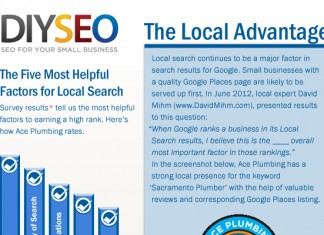 15 Good Google Local Search Optimization Tips