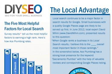 15 Good Google Local Search Optimization Tips
