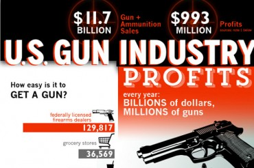 21 Gun Industry Statistics and Trends