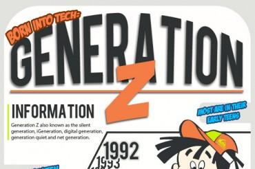 21 Slient Generation Z Statistics and Characteristics