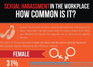 23 Statistics on Sexual Harassment in the Workplace