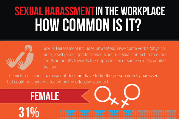 Sexual harassment in the workplace statistics 2013