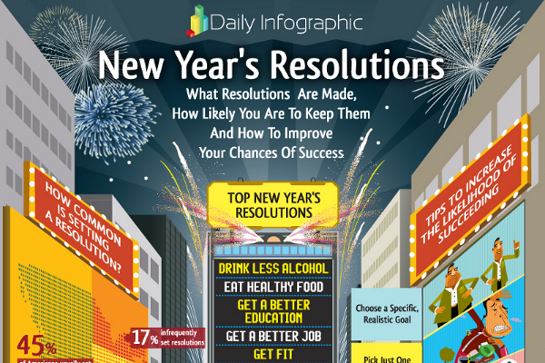 24 Fabulous New Year's Resolution Statistics ...