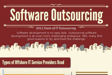 26 US Outsourcing Statistics and Trends