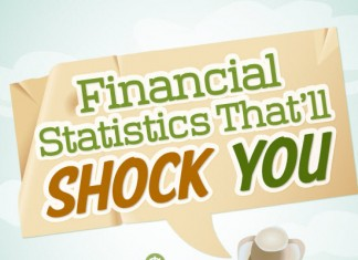 27 Shameful Personal Finance Statistics and Trends