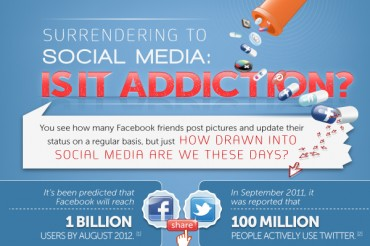 28 Social Networking Addiction Statistics