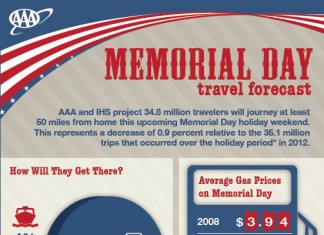 30 Catchy Memorial Day Slogans