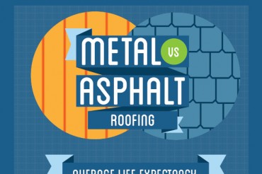 30 Good Roofing Slogans and Taglines